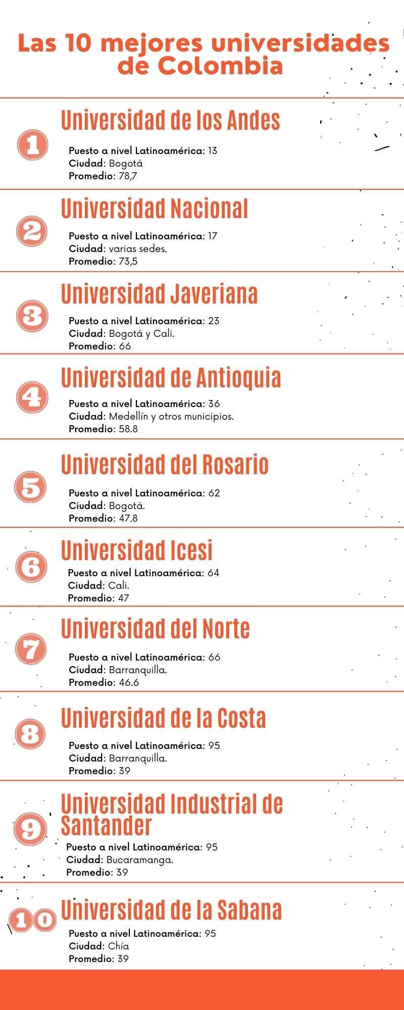 Las mejores universidades de Colombia según el ranking Times Higher Education